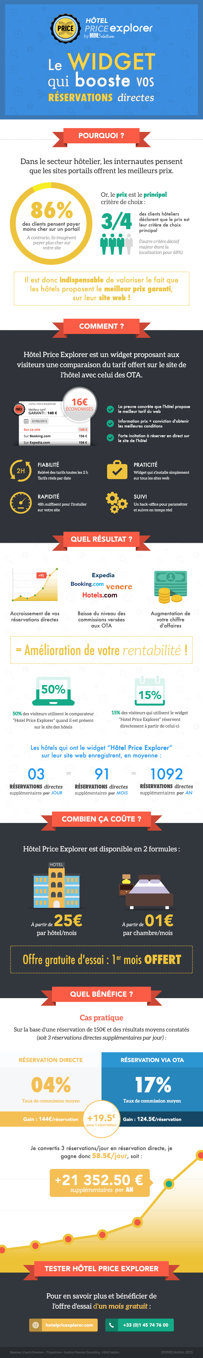 Infographie_HPE2