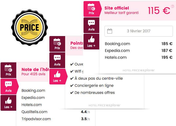 Comparateur de tarifs pour site web hotelier